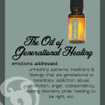 Emotional Healing & Essential Oils: White Fir